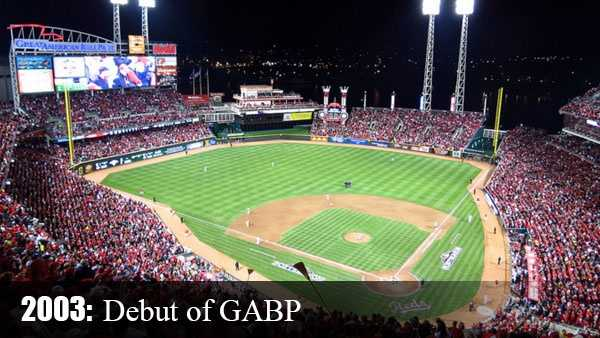 Mar. 31, 2003: Cincinnati hosts one of the most anticipated openers in club history with the debut of Great American Ball Park. The Reds lose to the Pirates, 10-1, before a sellout crowd of 42,343.