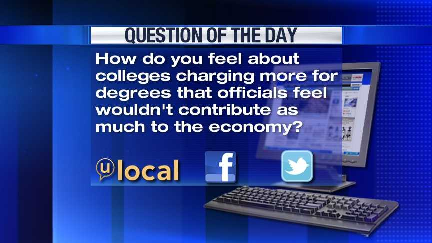 Question of the Day 11-16