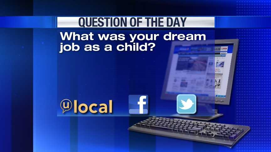 Question of the Day 1-3-13