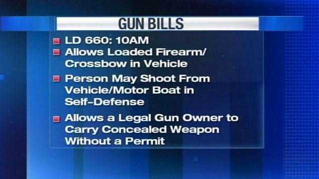 The Criminal Justice and Public Safety Committee is holding hearings today on a number of bills having to do with concealed weapons permits and firearms. News 8's Thema Ponton has a closer look at the proposals.