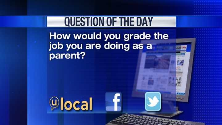 Question of the Day 5-10-13