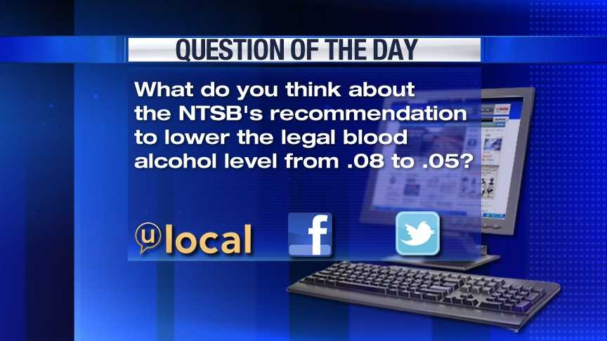 Question of the Day 5-15-13