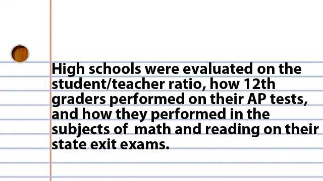 High schools were evaluated on the student/teacher ratio, how 12th graders performed on their AP tests, and how they performed in the subjects of math and reading on their state exit exams.