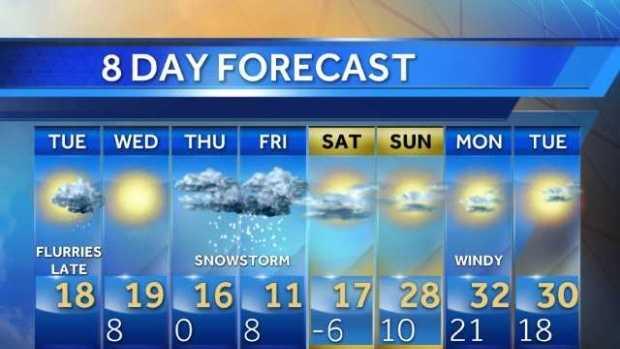 8 day Forecast.jpg