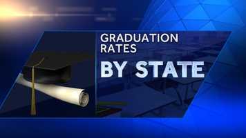 According to the 2014 Building A GradNation Summit, the nation's high school graduation rate is above 80 percent.  Click through for a state-by-state breakdown of graduation rates.  No data was available for Idaho, Oklahoma and Kentucky.