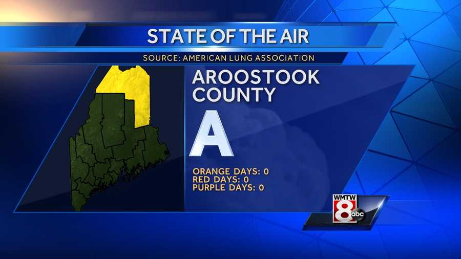 """Aroostook County received an """"A"""" grade with no orange, red or purple days."""