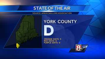 """York County received a """"D"""" grade with 9 orange days, no red days and no purple days."""