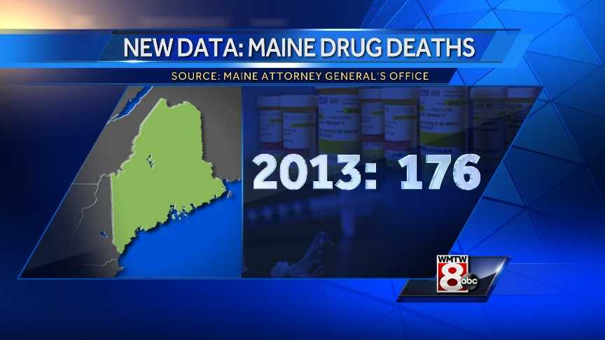 Click here to take a closer look at this year's Maine drug deaths report.