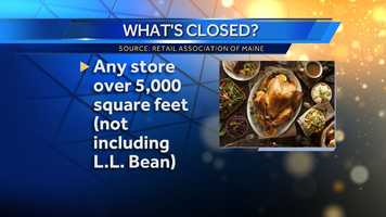 Maine law prevents large stores to open on Thanksgiving Day. L.L. Bean, open 24/7/365 is grandfathered.
