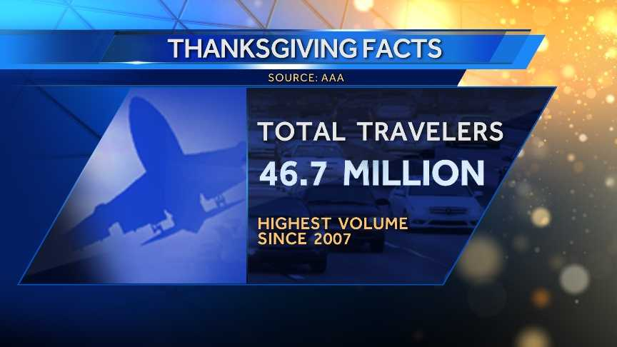 46.7 million Americans are expected to travel between Wednesday and Sunday. It's the highest travel volume since 2007.