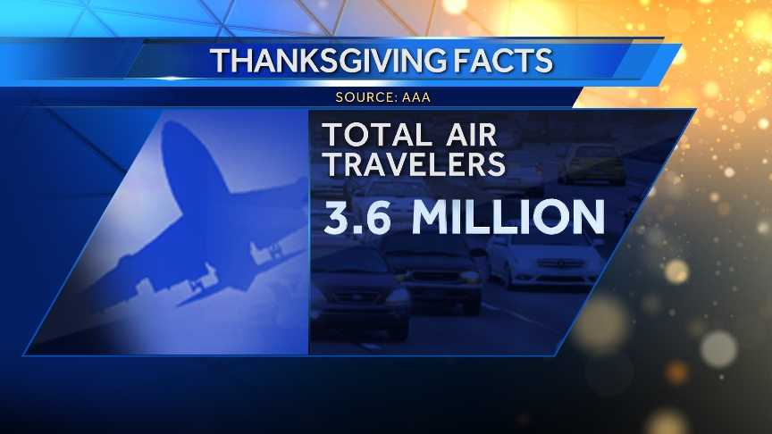 3.6 million travelers will be going by air.