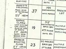 The 1960s equivalent of an Excel spreadsheet, this police grid documents the details of each killing.