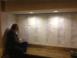 putting up all the voting districts to record and calculate the results as they come in at Bass Headquarters