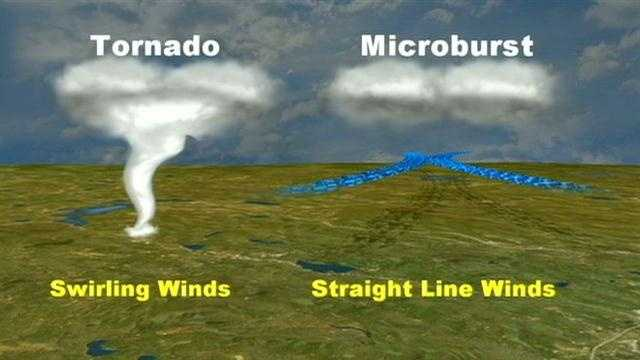 Tornados and microbursts can both cause devastating damage. But what's the difference, and how do investigators tell which one happened? Watch Kevin's explanation.