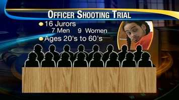 The trial was then put in the hands of the jury on Dec. 11. The jury was comprised of seven men and nine women in their 20s, 30s, 40s, 50s and 60s.
