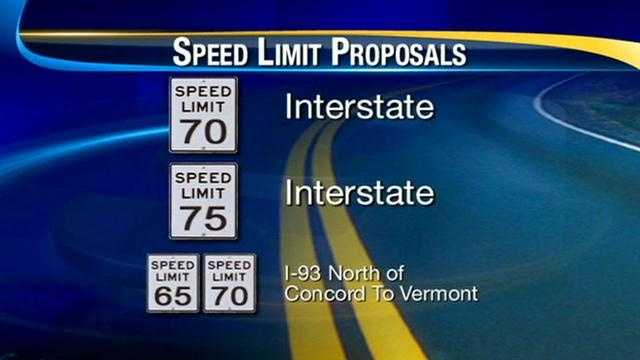 Three bills proposed to raise interstate speed limints