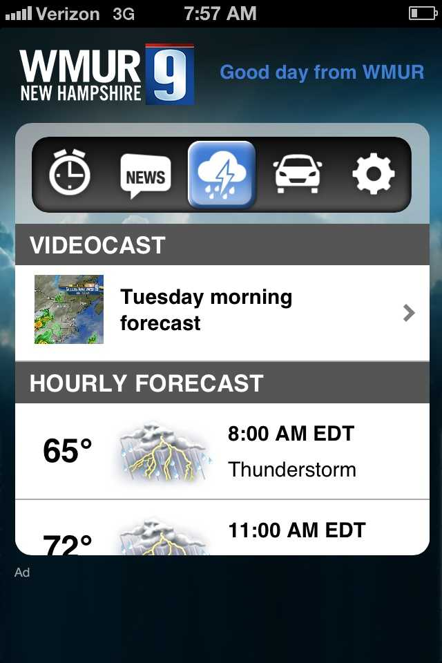 You can get the day's weather forecast along with Kevin's morning videocast.