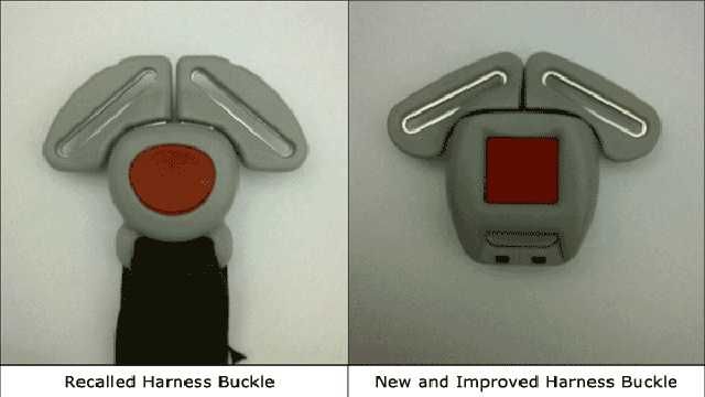 Recalled Graco buckle