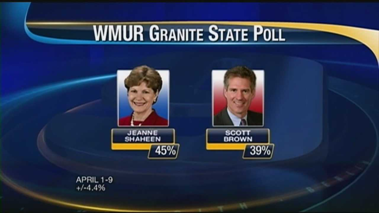 Poll shows tightening race for Senate