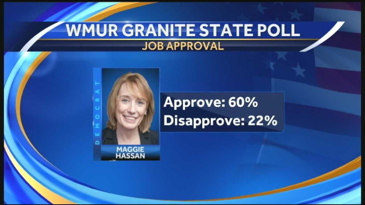 Granite State Poll: Hassan has 60 percent approval rating