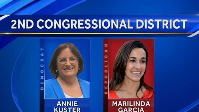 Republican Marilinda Garcia is challenging Rep. Annie Kuster in the general election.
