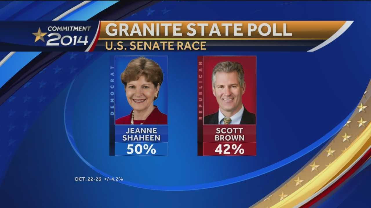 U.S. Senate poll
