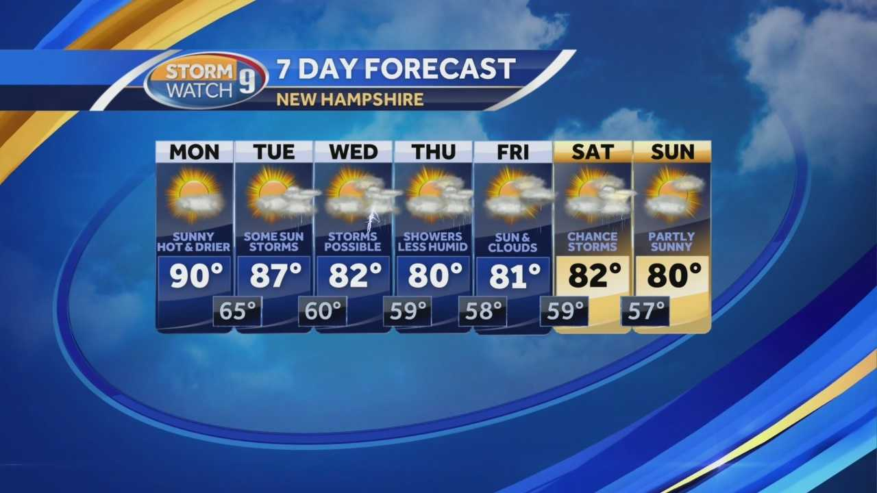 Meteorologist Hayley LaPoint has the latest forecast.