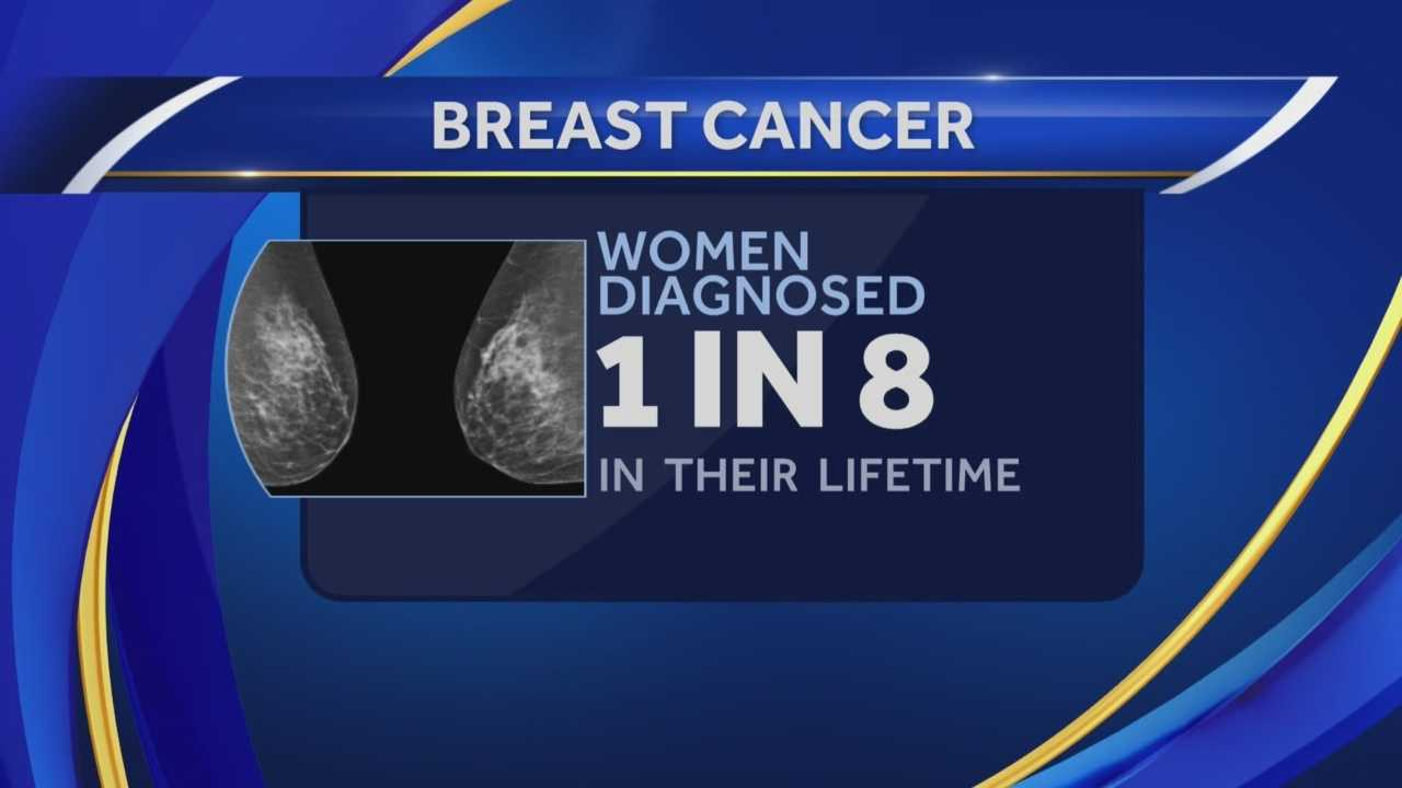The American Cancer Society released new guidelines for mammograms Tuesday, recommending that women at average risk start annual mamograms at 45 instead of 40, but experts say the guidelines don't fit everyone.