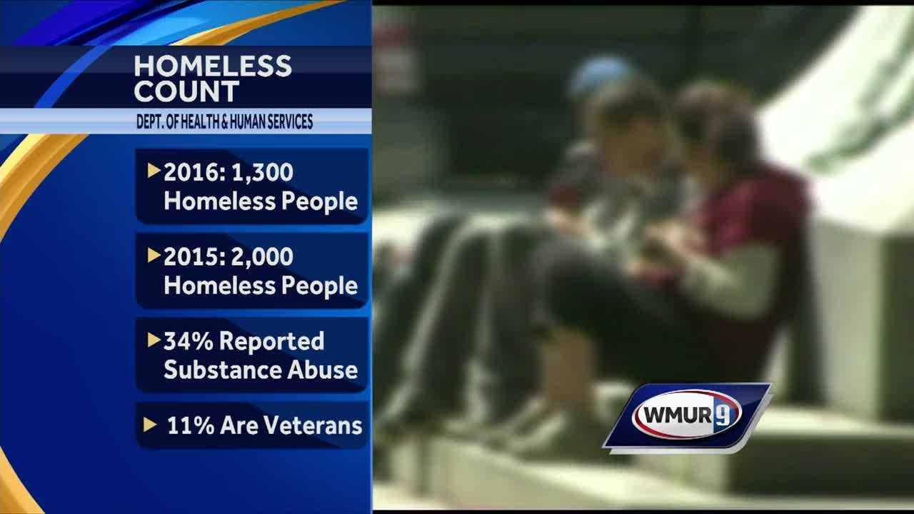 New numbers have been published about the homeless population in New Hampshire.
