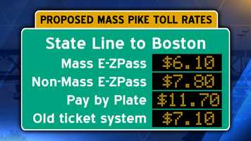 Interstate 90/Mass Pike from the Massachusetts state line in W. Stockbridge to downtown Boston. Pay by plate users should add an additional $.60 surcharge.