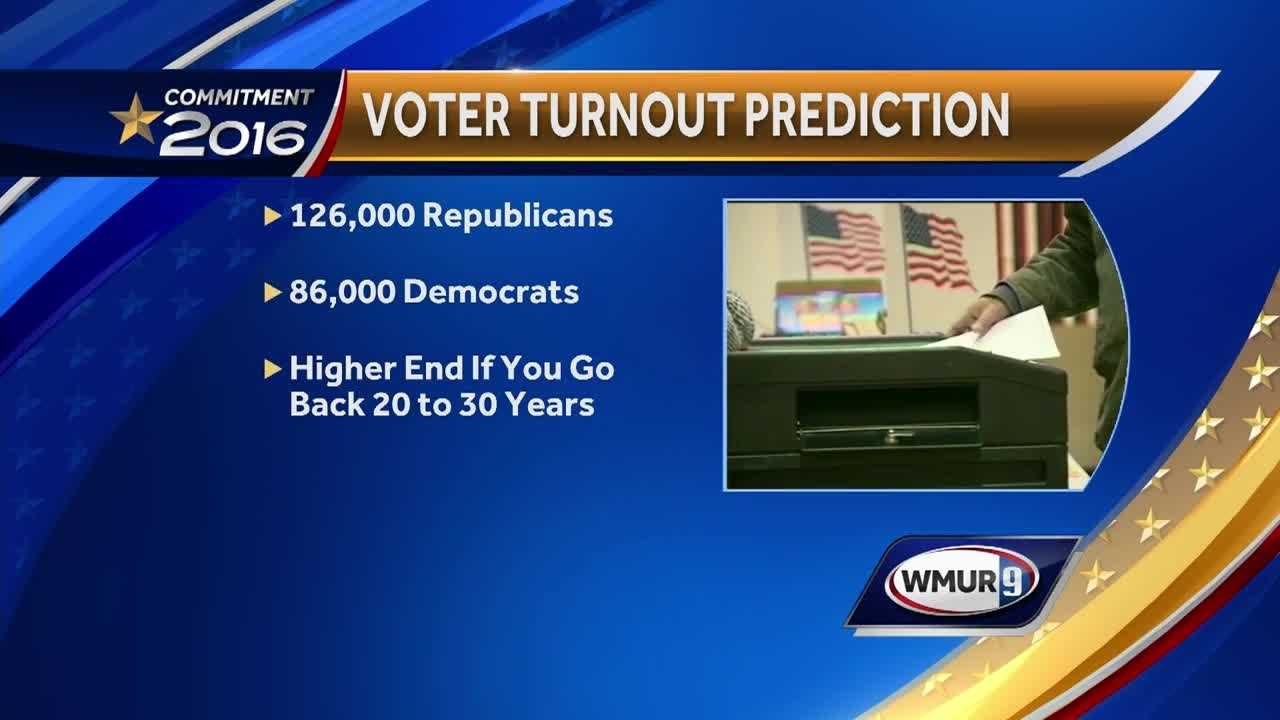 Secretary of State William Gardner on Thursday predicted that 126,000 Granite Staters will vote in the Republican primary on Sept. 13 and 86,000 will vote in the Democratic primary.