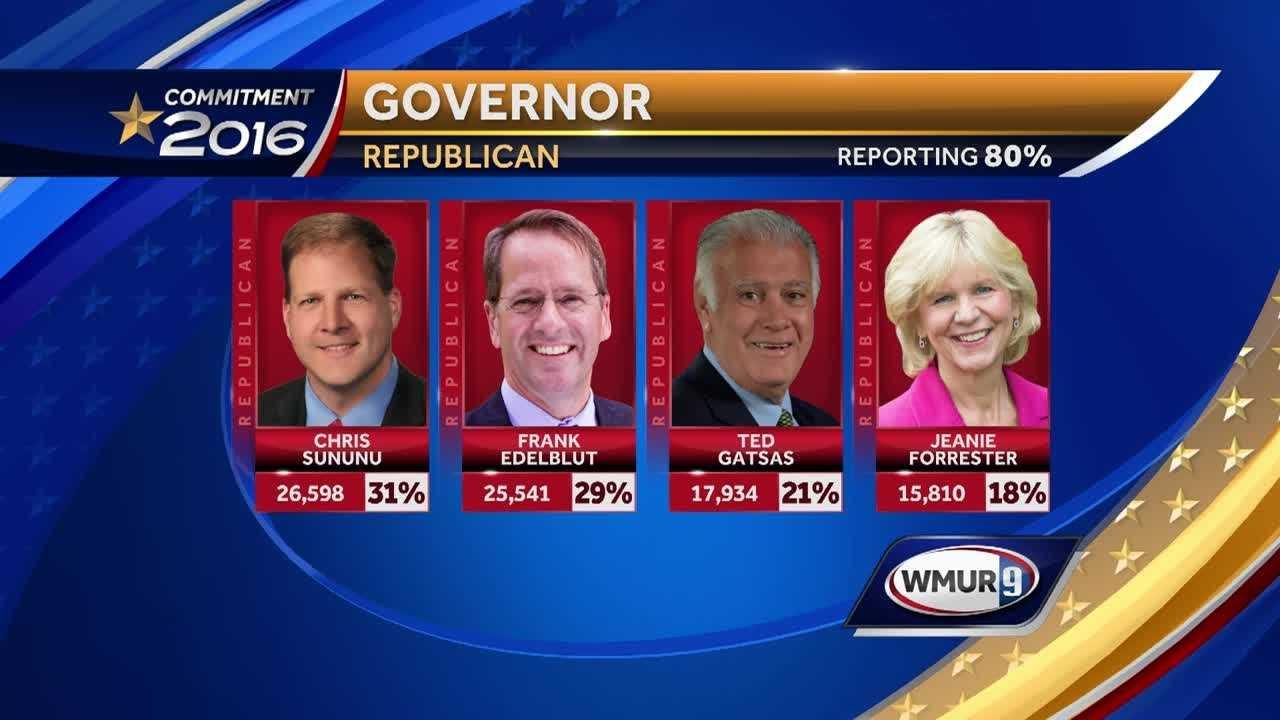 Republican governor 11 pm
