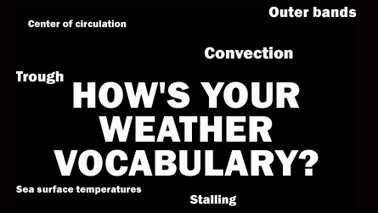 050712 378 Poster How's Your Weather Vocab?