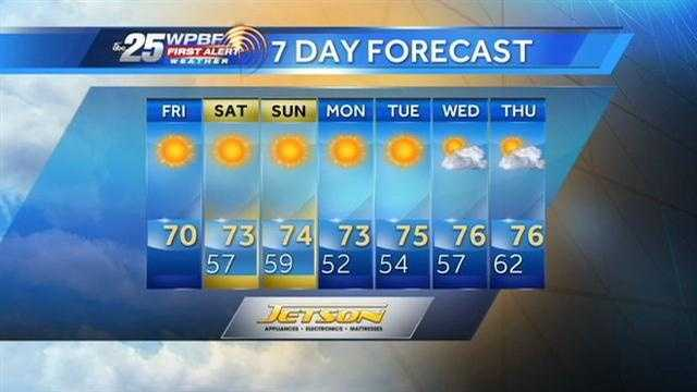 Felicia says plenty of sunshine is on tap around the Palm Beaches on Friday and thorughout the weekend.