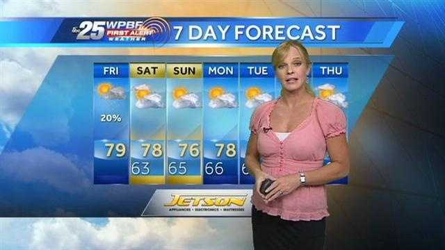 Sandra says some lingering clouds are hanging around the area but pleasant conditions are on tap this weekend.
