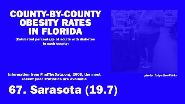 Wondering how obese South Florida is? Take a look through this slideshow to find out where your county ranks.