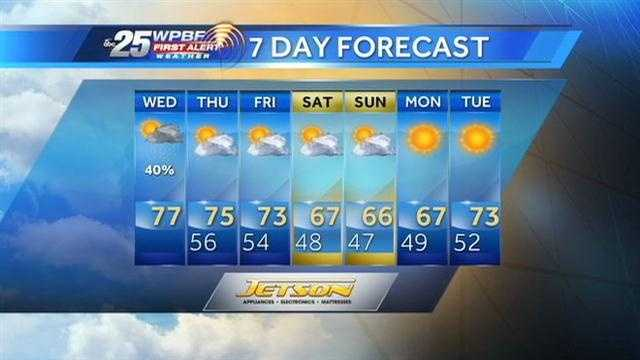 img-Wednesday Afternoon First Alert Forecast Feb 27