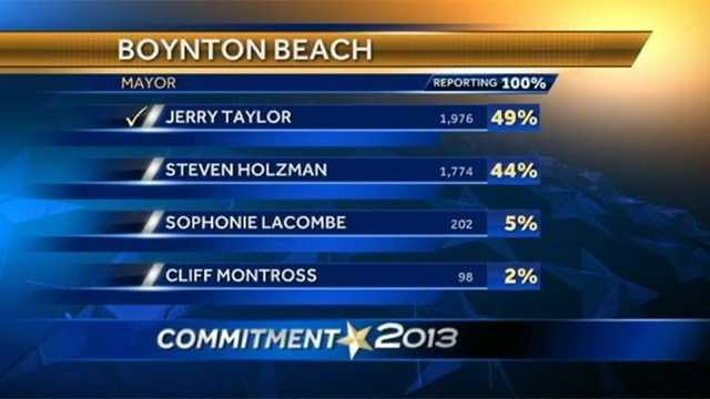 Here are the final tallies for the four local mayoral races voters decided on Tuesday.
