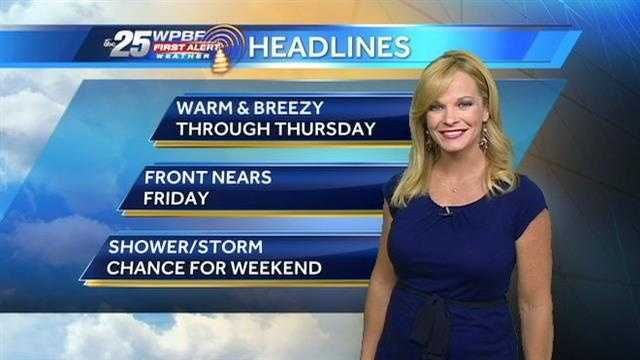 Sandra says a nice Tuesday is on tap around town with a small chance of a sprinkle or two.