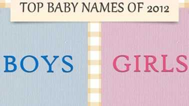 2012 Top Baby Names 378 Cover
