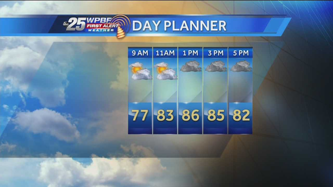 Justin says Sunday will be just like Saturday around the Palm Beaches and Treasure Coast -- hot and humid and then wet in the afternoon.