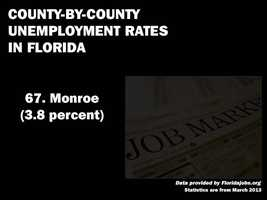 Take a look at the county-by-county unemployment rates in Florida. (Date compiled from Floridajobs.org in March 2013)