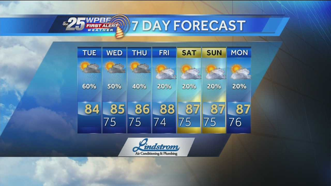 Sandra says another round of afternoon showers and possibly storms is on tap around town Tuesday.
