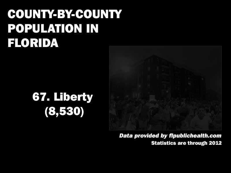 Where does your county stack up compared to other Florida counties in terms of population? Find out right here. (Data from flpublichealth.com)