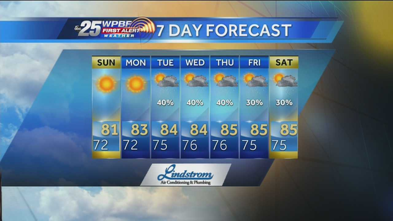 Justin says a warm and sunny Sunday is expected around the Palm Beaches and Treasure Coast.