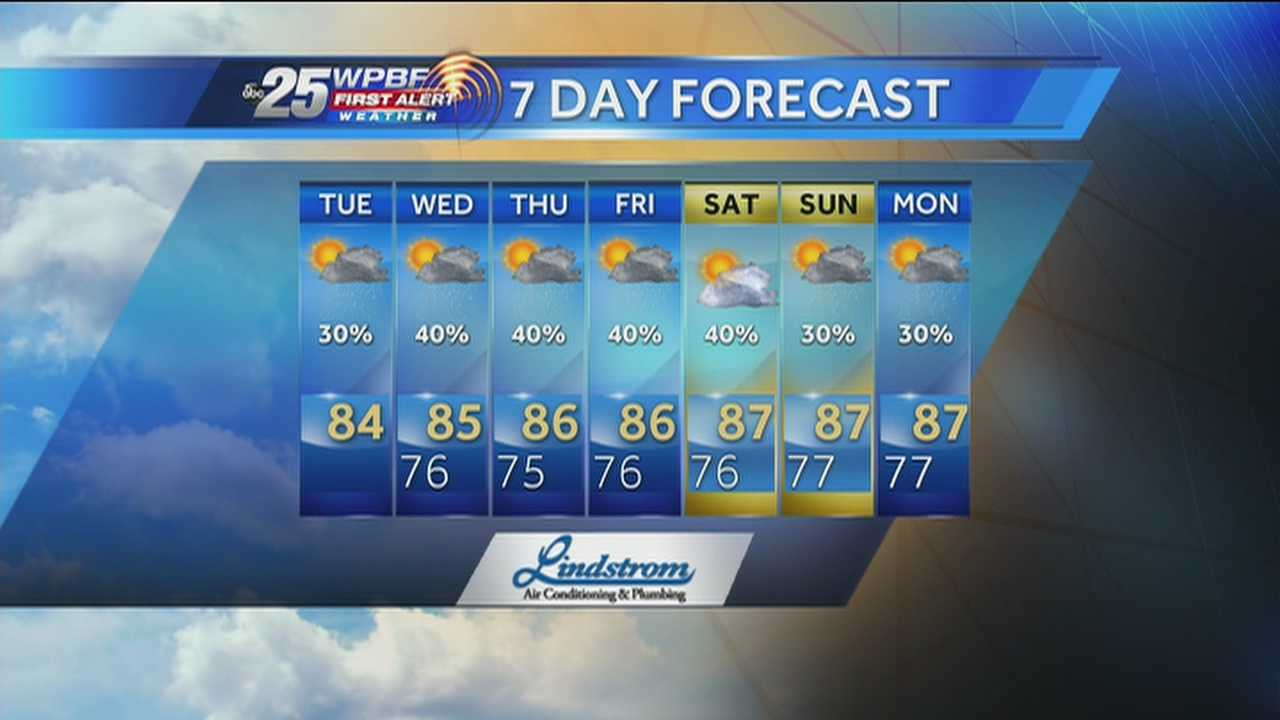 Sandra says chances of rain return to the area after a pleasant holiday weekend.
