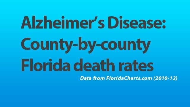 Cover Alzheimer's Disease deaths