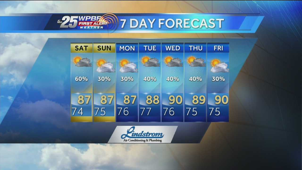Justin says wet weather is once again in the forecast around the Palm Beaches on Saturday.