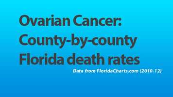 Miami-Dade, Broward and Palm Beach counties are among the Florida counties with the most deaths due to ovarian cancer. View the complete list. (All data from FloridaCharts.com 2010-12)