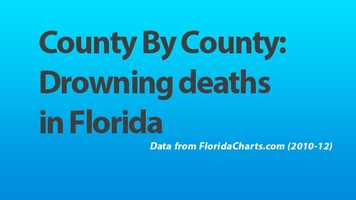 Drownings don't just happen in the summertime. Take a look to see which Florida counties report the most drowning deaths. (Data is from FloridaCharts.com from 2010-12)